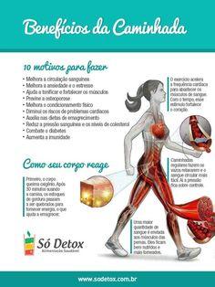 Infográfico Benefícios da caminhada