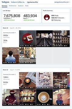 Instagram tarjoaa mahdollisuuden sponsoroituun sisältöön