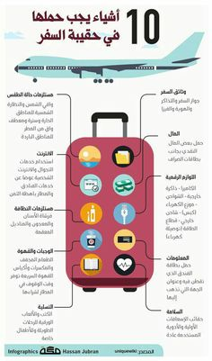 10 Essential Things to Carry in Your Bag – Travel World Travel Advice, Travel Quotes, Vie Motivation, Life Skills Activities, Learning Websites, South Korea Travel, Travelling Tips, Traveling, Travel Toiletries