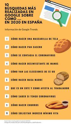 10 búsquedas más realizadas en Google en España 2020 sobre Cómo ... #infografia #infographic #SEO Infographics, Consumer Behaviour, Hand Sanitizer, Infographic, Info Graphics, Visual Schedules