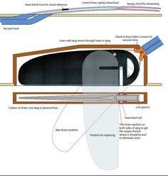 Kayak Building Forum - Gallery Index