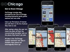 GoChicago is a great app for Chicago residents and visitors alike! Visitors can use GoChicago as a tour guide to find places of interest to see during their stay in The City. Residents will marvel at the city landmarks that are all around them wherever they go. Whenever you're out in the city, GoChicago will show you where you are on the map, and show surrounding landmarks. You might not know that there's a historical house on the next block, but GoChicago does!