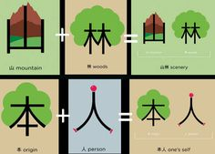 Chineasy Methodology