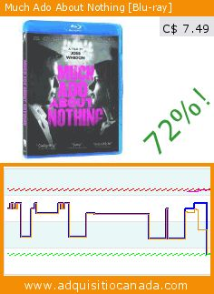 Much Ado About Nothing [Blu-ray] (Blu-ray). Drop 72%! Current price C$ 7.49, the previous price was C$ 26.98. https://www.adquisitiocanada.com/alliance-films/much-ado-about-nothing-0