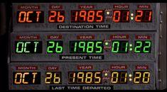Il pannello di controllo della DeLorean con la data impostata per il primo viaggio temporale, quello di Einstein, il cane di Doc, nel primo film della trilogia di Ritorno al Futuro.
