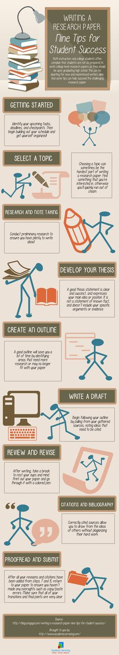 Nine Tips for Student Success - Infographics
