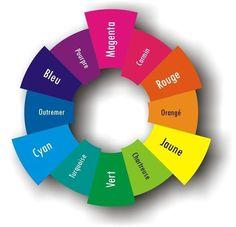 cercle chromatique photo - Qwant Recherche