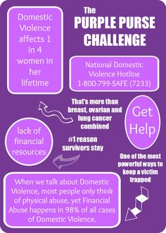 Domestic Violence, Financial Abuse and The Purple Purse Challenge - Verbal Abuse, Emotional Abuse, Emotional Intelligence, Abusive Relationship, Toxic Relationships, Purple Purse, Abuse Survivor, Domestic Violence, Encouragement