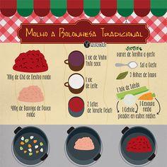 Infográfico receita de Molho Bolonhesa tradicional. Essa é uma receita muito leve e saborosa. Ingredientes: carne de boi, carne de porco, tomate pelati, vinho, leite, tomilho, louro, cenoura, cebola, salsão e sal.