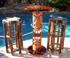 How To Build Your Own Tiki Bar eBook - Now you can build a high-quality, custom Tiki Bar or Tiki Hut for a unique, fun, and relaxing party atmosphere right in your own back yard! Backyard Bar, Patio Bar, Pub Table Sets, Bar Tables, Side Tables, Coffee Tables, Outdoor Pub Table, Diy Deco Rangement, Tiki Bar Decor