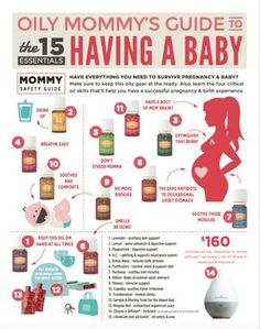 I asked a few of my friends that are pregnant or recently delivered to share some of the products they used from Young Living. Essential Oils For Fertility, Essential Oils For Pregnancy, Essential Oils For Babies, Best Essential Oils, Essential Oil Uses, Young Living Essential Oils, Essential Oils To Avoid While Pregnant, Gentle Baby Essential Oil, Essential Oils For Nausea