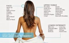 Laser hair removal can be used to permanently remove hair from all areas of the body. At NewDermaMed, we use the advanced Cutera CoolGlide ND:YAG 1064nm laser to safely and effectively remove hair on all areas of the body for ALL skin types. http://www.newdermamedlaserclinic.com/services-details.php?service_id=21