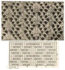 lace knitting Source by gabriellagyurcs Lace Knitting Stitches, Lace Knitting Patterns, Knitting Charts, Easy Knitting, Stitch Patterns, Knit Crochet, Couture, Wallpaper, Diy And Crafts