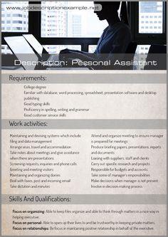 Human Resources Job Description  Job Description Example