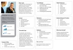 6 Brilliant Ways To Leverage B2B SEO Persona Marketing, Marketing Approach, Content Marketing, Marketing And Advertising, Digital Marketing, Customer Persona, Buyer Persona, Customer Behaviour, Persona Examples