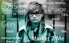 influyentes Los Millennials, Brand Sale, Marketing, Movie Posters, Movies, Films, Film Poster, Cinema, Movie