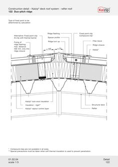 Kalzip Construction Details Detail Examples Roofing