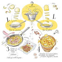 Recetasñetas (The Drawn Recipes Cookbook) by Alya Markova, via Behance #ilustracion #libro #recetas