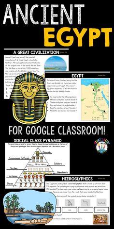 Ancient Egypt Lessons, Ancient Egypt Activities, Ancient Egypt Pyramids, Ancient Egypt For Kids, Ancient History, 4th Grade Social Studies, Social Studies Resources, Teaching Social Studies, School Resources