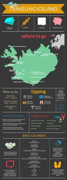 Iceland Travel Cheat Sheet; Sign up at www.wandershare.com for high-res image. Reykjavík in Höfuðborgarsvæðið