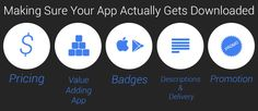 To have a decent revenue stream from your app, it needs to get downloaded. How do you do that?