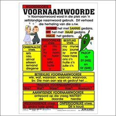 Picture of Voornaamwoorde School Info, School Fun, Cool Math Tricks, Career Quotes, Success Quotes, Afrikaans Language, Afrikaanse Quotes, Self Improvement Quotes, Printable Activities For Kids