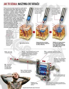 Infographics - Tattoo machine | Flickr - Photo Sharing!