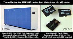 The amazing miniaturisation of information technology #tech #info