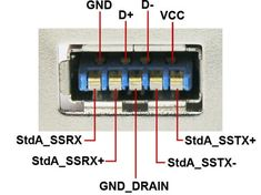 The easiest way to connect computer peripherals is through a Universal Serial Bus. The USB is a plug-and-play interface between the PC and the Electronics Components, Diy Electronics, Electronics Projects, Usb Drive, Usb Flash Drive, Arduino, Electronic Gadgets For Men, Electronic Engineering, Power Engineering