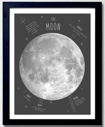 Bilde The Moon My Wish List, Moon, How To Make, Pictures, Posters, Christmas, House Decorations, Photo Illustration, The Moon
