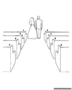 Acomodo en ceremonia