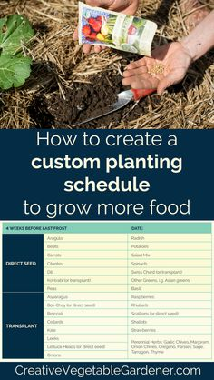 Most gardeners wait too long to start planting in spring and then don't continue planting throughout the season. A planting schedule is the answer! (planning a garden layout website) Gardening For Beginners, Gardening Tips, Kitchen Gardening, Gardening Magazines, Buy Flowers Online, Indoor Flowering Plants, Greenhouse Plans, Aquaponics Greenhouse, Home Vegetable Garden