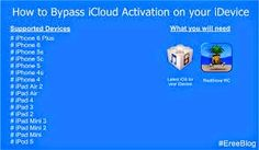 This article will give you how you be able to with no trouble remove or else Bypass iCloud Activation Lock by remove your earlier than iCloud account as of iPhone 6, iphone 6 plus,iphone 5s,iphone 5c,iphone 5, iphone 4s and iphone 4, in addition to how to insert latest iCloud account on  iphone, ipad as well as ipods.