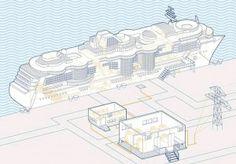 Shore-to-ship-design-concept-300x209.jpg (300×209)