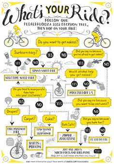What's Your Ride? Follow our Pedalpalooza 2012 decision tree