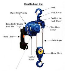 Electric Winch,portable electric winch,strong electric winch,small electric winch - Liftech Equipment