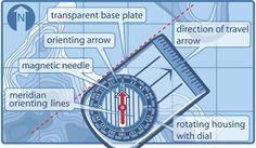 Understanding Your Compass | Backpacker Magazine