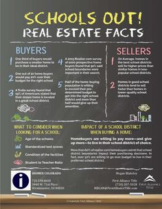 Now that school is out, have you seen these real estate facts?