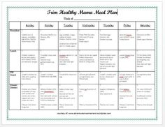 Week One THM Meal Plan