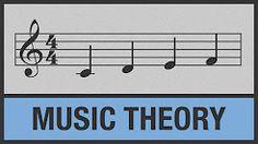 Music Theory (English)  - YouTube