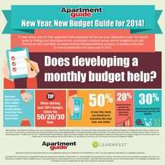 New year, new #budget! Stay financially fit in #2014 with these tips to saving more #money (via Apartment Guide and LearnVest) | #infographic #save #finances #saving