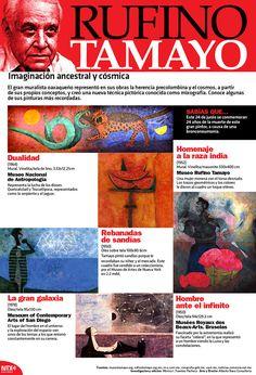 ¿Sabías que el gran muralista oaxaqueñoRufino Tamayo creó la técnica pictórica conocida como mixografía?   #Infographic