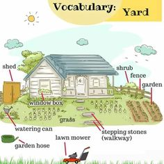 In the Garden Vocabulary - ESLBuzz Learning English English Writing, English Class, English Words, English Lessons, Learn English, English Grammar, English Phonics, English Time, English Study