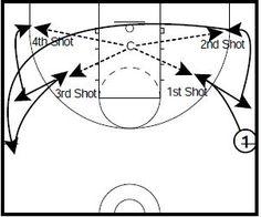 basketball-drills-16-shot-shooting
