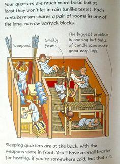 Nice illustration of a contubernium (legionary barracks) in Usborne's Roman Soldier's Handbook http://www.amazon.co.uk/exec/obidos/ASIN/B00NYHS4D6/theromanmyste-21 …