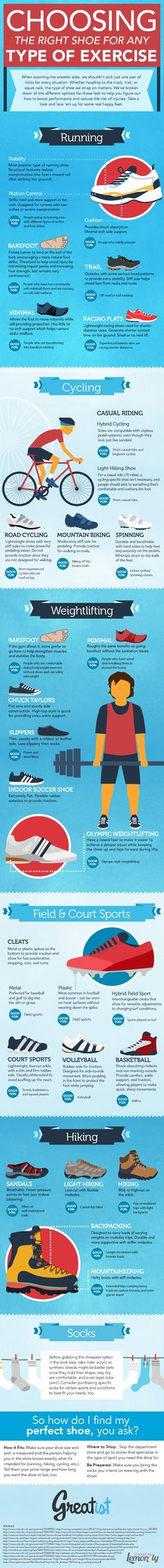 Choosing the Right Shoe for Any Type of Exercise http://greatist.com/fitness/how-to-choose-shoes-for-exercise-infographic