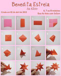 Benedita Estrela - Portuguese site.  i've been looking for this diagram