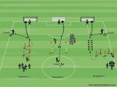 Coordination And Shooting Soccer Drills