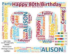 Persoanlized 80th Birthday Gift Word Art 8 X 10 Print Eighty Gifts