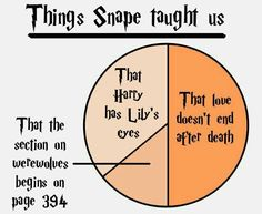 Got to love Snape